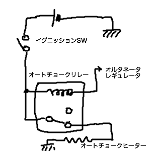 Cocolog_oekaki_2015_05_24_08_32